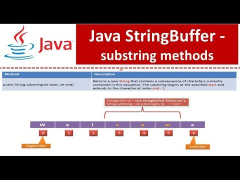 Java Tutorial : Java StringBuffer [substring methods]