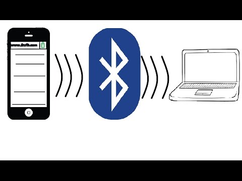 How to share your Mobile's data connection to PC without Portable hotspot tethering and usb teth