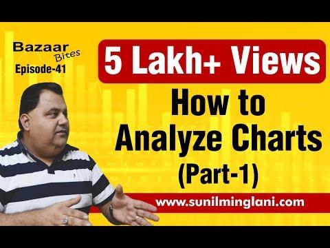 How to Analyze Charts : Part-1 (In Hindi) || Bazaar Bites Episode-41 || Sunil Minglani