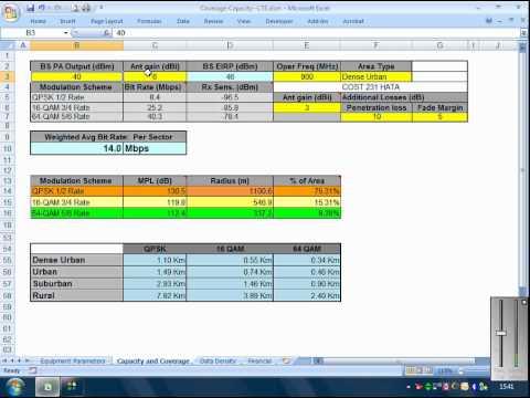 LTE Link Budget Spread Sheet