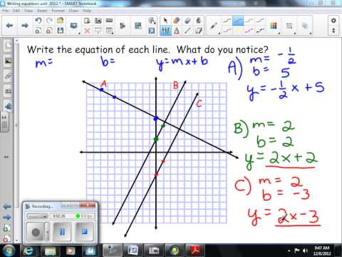Writing linear equations of parallel and perpendic