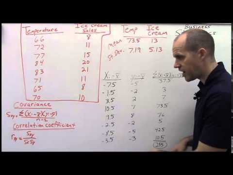 Covariance and Correlation Coefficient Video