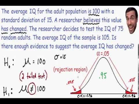 Hypothesis Testing - Statistics