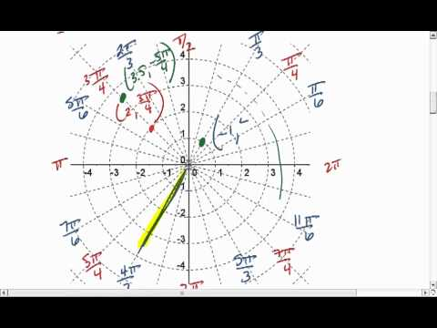 8.2 (2 of 5) Polar Coordinates, Plotting Points and Converting Coordinates.mp4