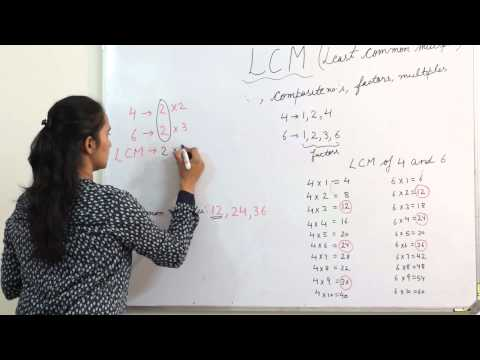 LCM with Prime Factorization method and VENN diagram