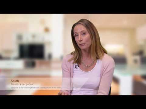 Investigating a new breast symptom undertaking the triple test