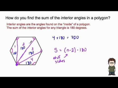 Sum of Interior Angles