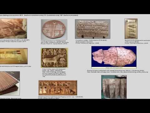 History of Libraries and LIS Professions - Part 1