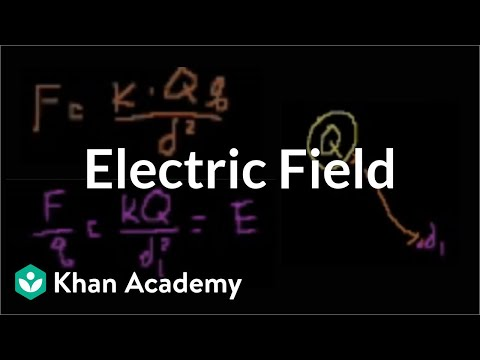 Electric field | Electric charge, electric force, and voltage | Physics | Khan Academy