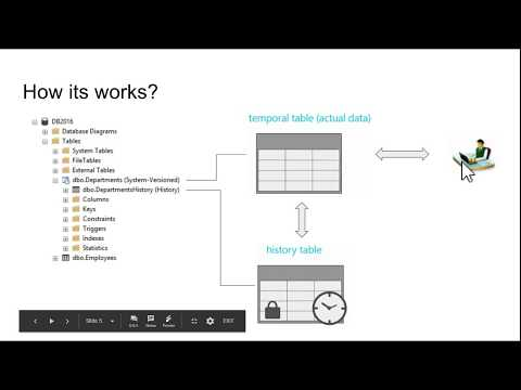 Temporal tables demo in SQL Server 2016 | System-Versioned