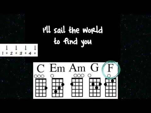 Count on Me - Bruno Mars - UKE CHORD GUIDE