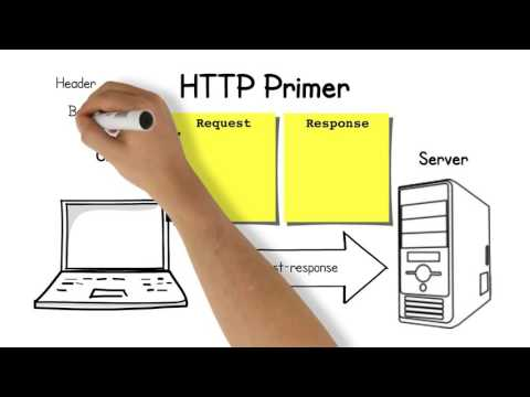Routing HTTP Requests in PHP