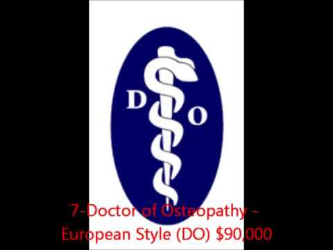Quickest Way to Become a Doctor in Europe, USA, Australia & Canada   YouTube