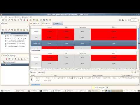 IBM WebSphere Performance Tuning Toolkit (PTT)