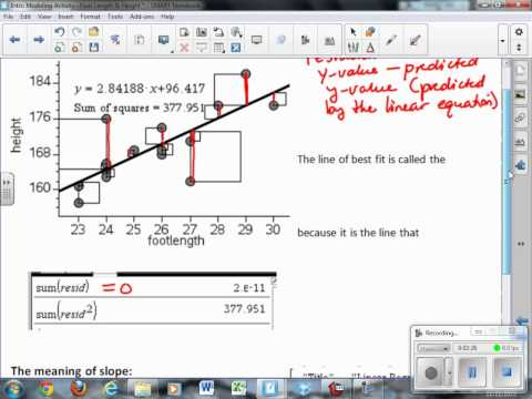 The Least Squares Regression Line   Meaning of Slope