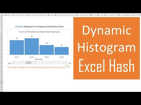 Interactive Dynamic Histogram (Frequency Distribution) Chart  - Excel Hash