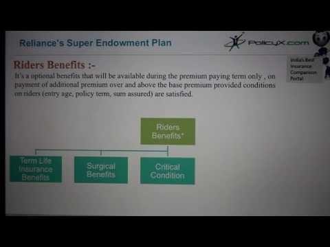 Reliance's Super Endowment Plan-Life Insurance | PolicyX | Best Endowment Plan