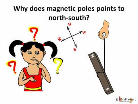Science - Magnet - More about magnets - English