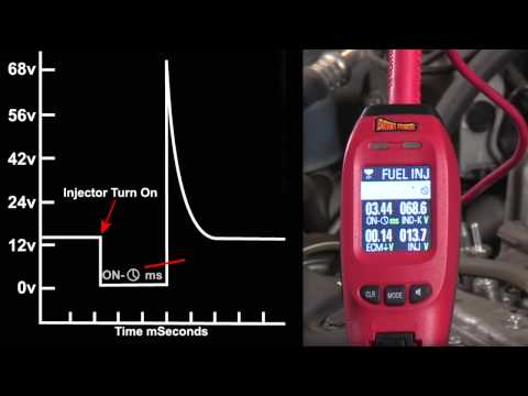 Power Probe IV - Injector Mode, Testing Fuel Injectors