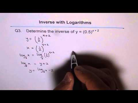 Inverse of Exponential Function Q3