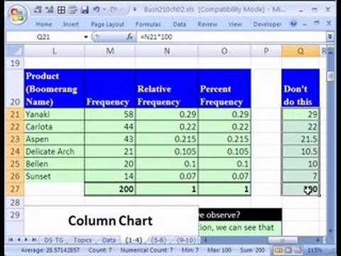 Excel Statistics 14: Categorical Relative & Percent Freq. Dist. w Formulas