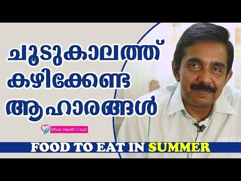 Food To Eat In Summer - Summer Foods & Drinks | ചൂടുകാലത്ത് കഴിക്കേണ്ടത് | Ethnic Health Court