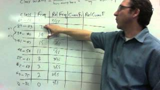 Relative Cumulative Frequency