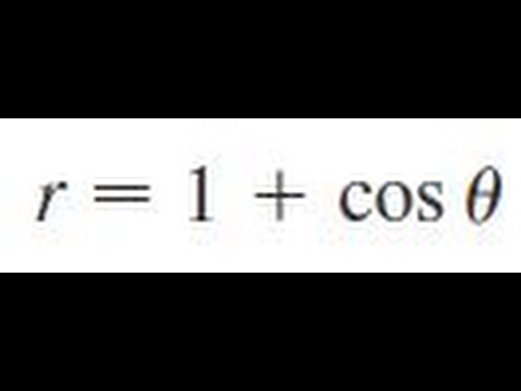 r = 1 + cos theta Find the points on the given curve