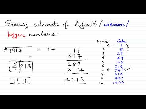 Guessing cube roots of perfect cubes
