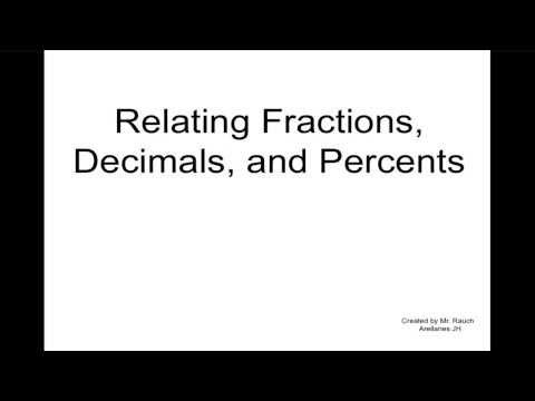 Relating Fractions, Decimals and Percents
