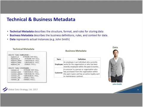 Conceptual Data Models - How to Get the Attention of Business Users (for a Technical Audience)