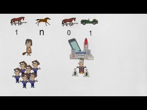 How to Start A Billion Dollar Company: Zero To One By Peter Thiel & Blake Masters Animated Summary