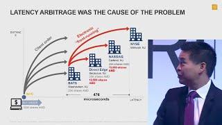 Brad Katsuyama - The Stock Market had become an Illusion