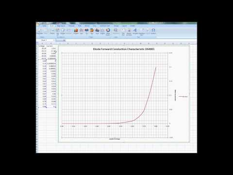 Cartesian Graphing in Excel