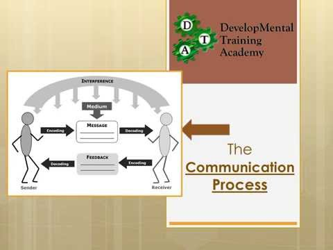 Basic of Planning Communication in Project Management