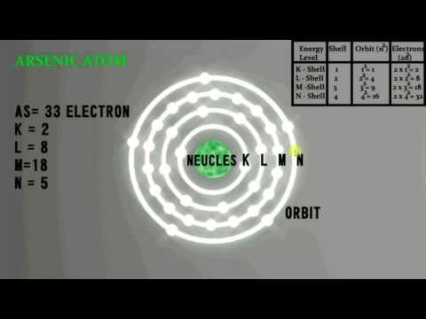 arsenic autom Atomic Structure N type semiconductor explain - in tamil & english