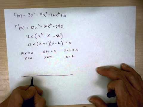The First Derivative Test for Critical Points