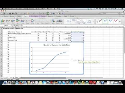 How to Create an Ogive (Cumulative Frequency Graph) using Microsoft Excel