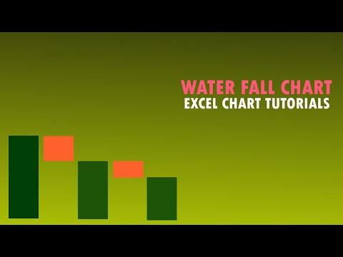 WaterFall Chart - Excel Advanced Chart Types