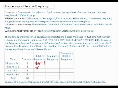 Frequency, Relative Frequency, Cumulative Frequency