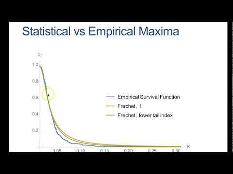 The empirical distribution is ... not empirical