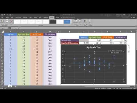 Creating and Interpreting Scatterplot (Scatter Chart) in Excel 2016