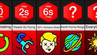 Comparison: What If Earth Stopped Spinning?