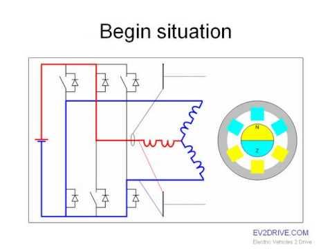 3 Phase DC motor control