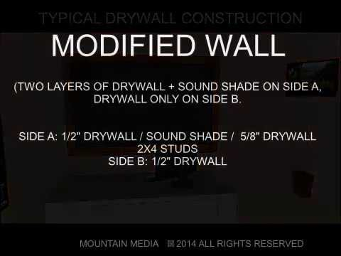 SOUNDWALL / Wall Construction Techniques to block sound