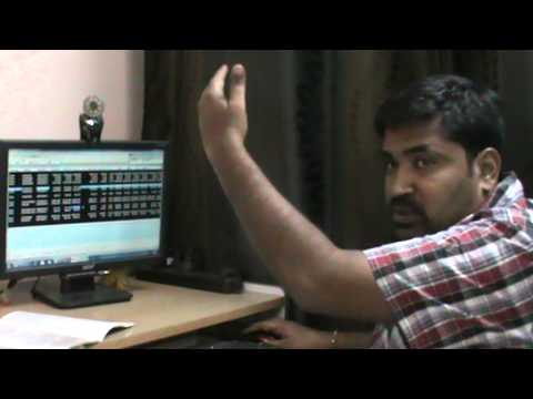 Equity MCX COMMODITY forex currency HOW to Buy sell / stoploss in minute mobile trading software