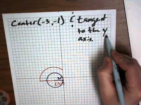 Find the standard form equation of a circle given the center point and tangent to an axis.