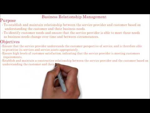 13. ITIL service strategy Process | business relationship Management purpose,scope,objectives