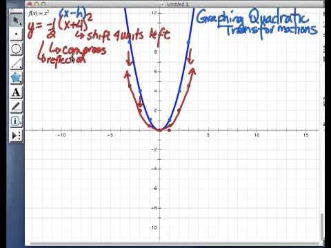 Graphing Quadratic Transformations Part 1