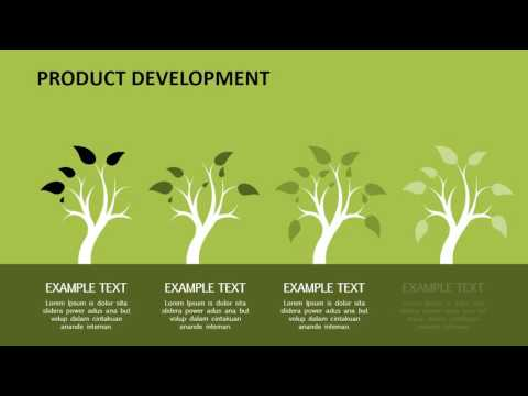 Product Development Animation PowerPoint charts